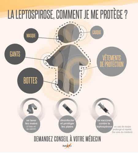 Agence Communication Givors